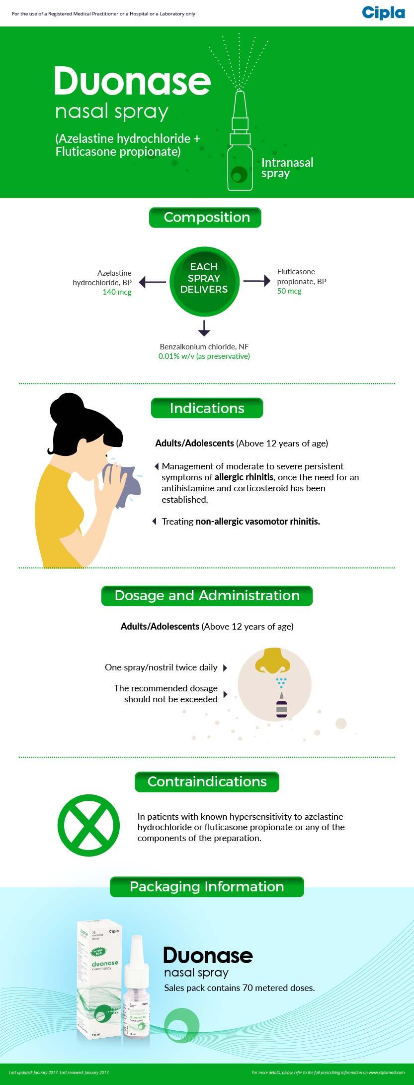 Flomist Nasal Spray Use In Hindi