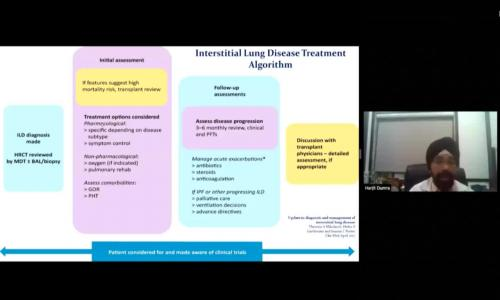 Shifting Gears in the Management of Rare Lung Diseases